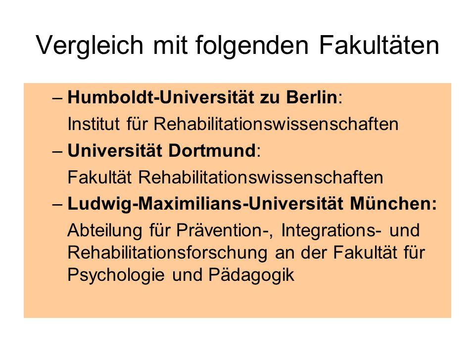 Vergleich mit folgenden Fakultäten –Humboldt-Universität zu Berlin: Institut für Rehabilitationswissenschaften –Universität Dortmund: Fakultät Rehabil