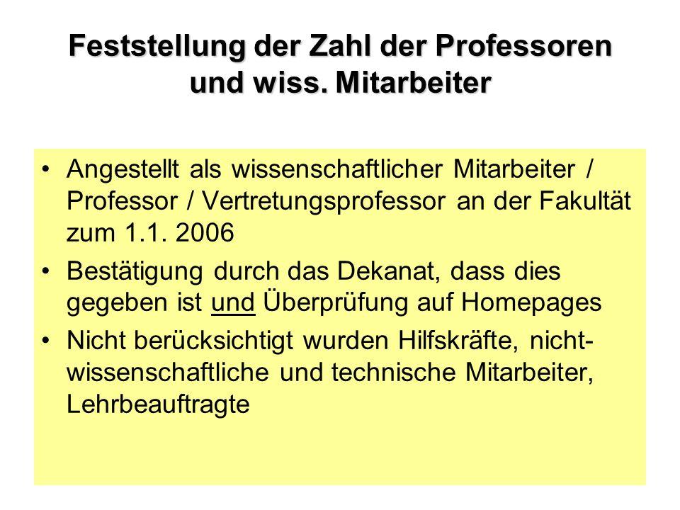 Feststellung der Zahl der Professoren und wiss. Mitarbeiter Angestellt als wissenschaftlicher Mitarbeiter / Professor / Vertretungsprofessor an der Fa