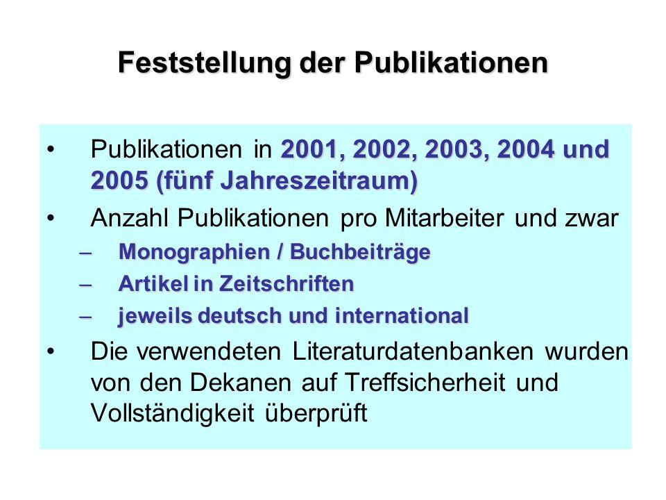 Feststellung der Publikationen 2001, 2002, 2003, 2004 und 2005 (fünf Jahreszeitraum)Publikationen in 2001, 2002, 2003, 2004 und 2005 (fünf Jahreszeitr