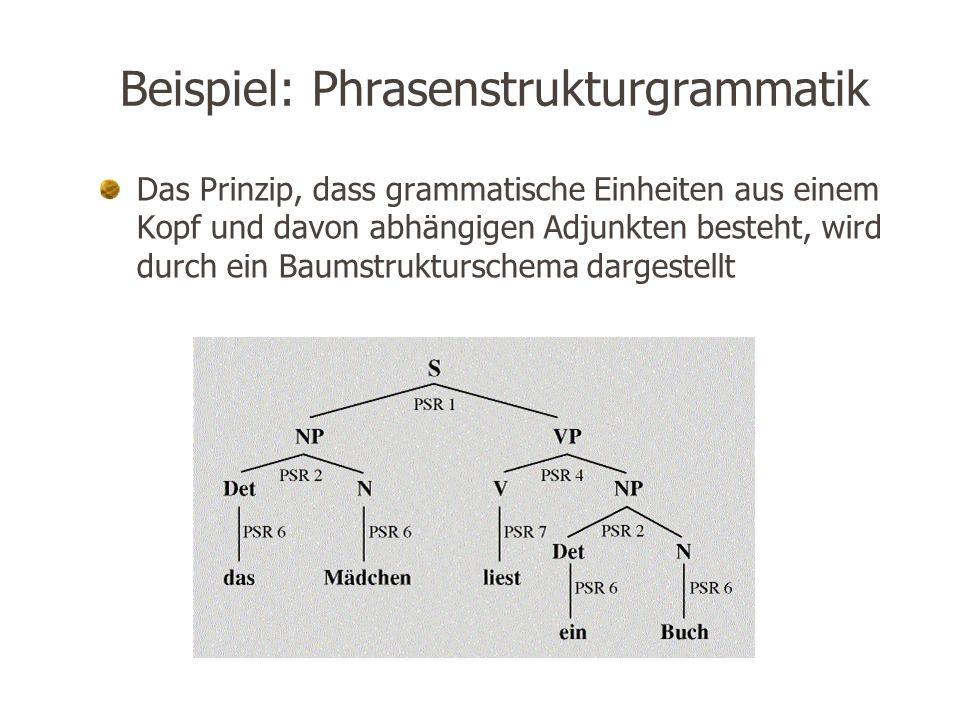 Beispiel: Phrasenstrukturgrammatik Das Prinzip, dass grammatische Einheiten aus einem Kopf und davon abhängigen Adjunkten besteht, wird durch ein Baumstrukturschema dargestellt