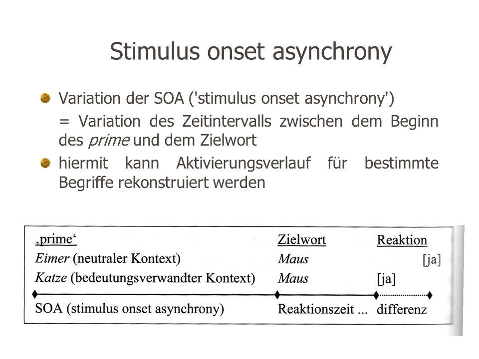 Stimulus onset asynchrony Variation der SOA ( stimulus onset asynchrony ) = Variation des Zeitintervalls zwischen dem Beginn des prime und dem Zielwort hiermit kann Aktivierungsverlauf für bestimmte Begriffe rekonstruiert werden
