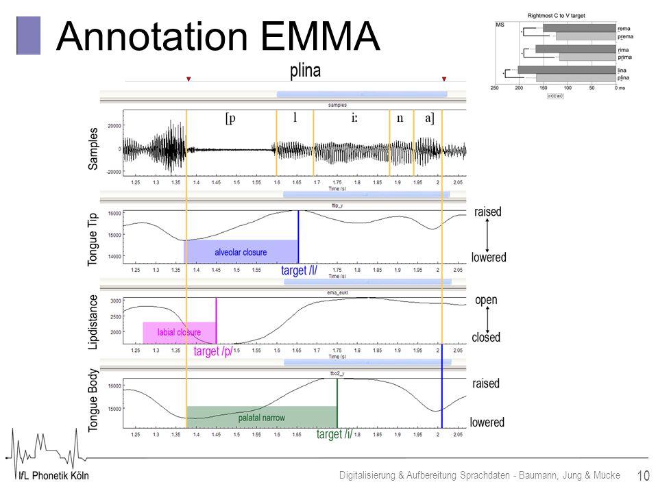 10 Digitalisierung & Aufbereitung Sprachdaten - Baumann, Jung & Mücke Annotation EMMA