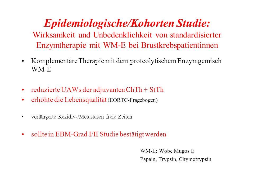 Epidemiologische/Kohorten Studie: Wirksamkeit und Unbedenklichkeit von standardisierter Enzymtherapie mit WM-E bei Brustkrebspatientinnen Komplementär