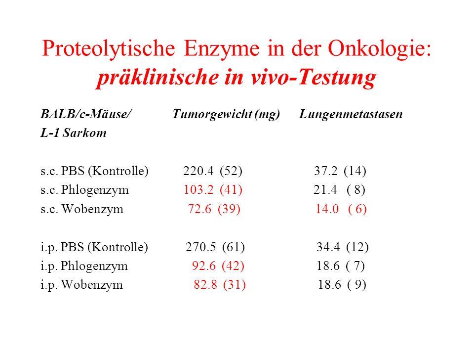 Proteolytische Enzyme in der Onkologie: präklinische in vivo-Testung BALB/c-Mäuse/ Tumorgewicht (mg) Lungenmetastasen L-1 Sarkom s.c. PBS (Kontrolle)