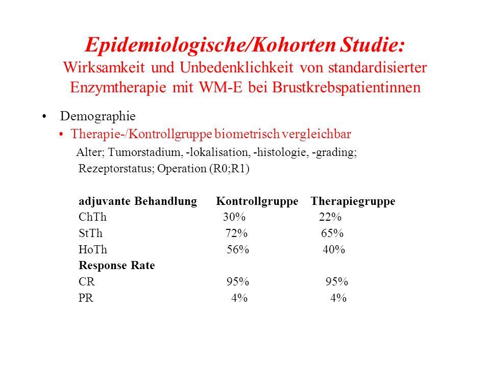 Epidemiologische/Kohorten Studie: Wirksamkeit und Unbedenklichkeit von standardisierter Enzymtherapie mit WM-E bei Brustkrebspatientinnen Demographie