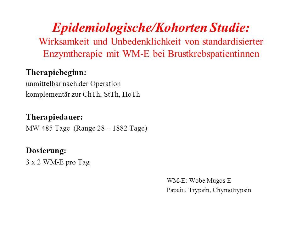 Epidemiologische/Kohorten Studie: Wirksamkeit und Unbedenklichkeit von standardisierter Enzymtherapie mit WM-E bei Brustkrebspatientinnen Therapiebegi
