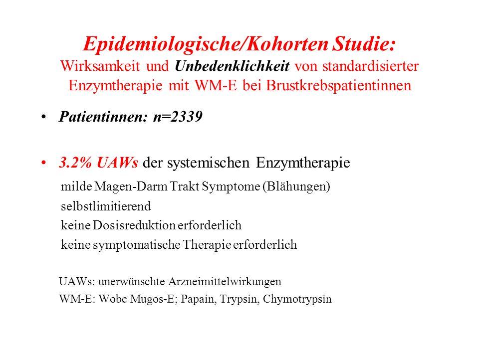 Epidemiologische/Kohorten Studie: Wirksamkeit und Unbedenklichkeit von standardisierter Enzymtherapie mit WM-E bei Brustkrebspatientinnen Patientinnen