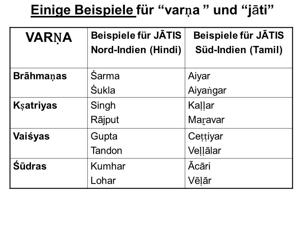 Einige Beispiele für var a und jāti VAR A Beispiele für JĀTIS Nord-Indien (Hindi) Beispiele für JĀTIS Süd-Indien (Tamil) Brāhma as Śarma Śukla Aiyar Aiya gar K atriyas Singh Rājput Ka ar Ma avar VaiśyasGupta Tandon Ce iyar Ve ālar ŚūdrasKumhar Lohar Ācāri Vē ār