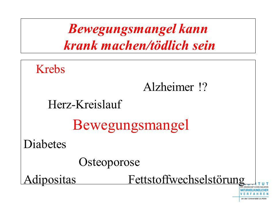Bewegungsmangel kann krank machen/tödlich sein Krebs Alzheimer !? Herz-Kreislauf Bewegungsmangel Diabetes Osteoporose Adipositas Fettstoffwechselstöru