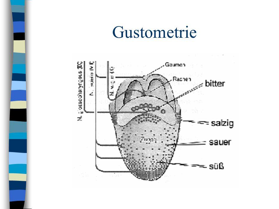 Gustometrie
