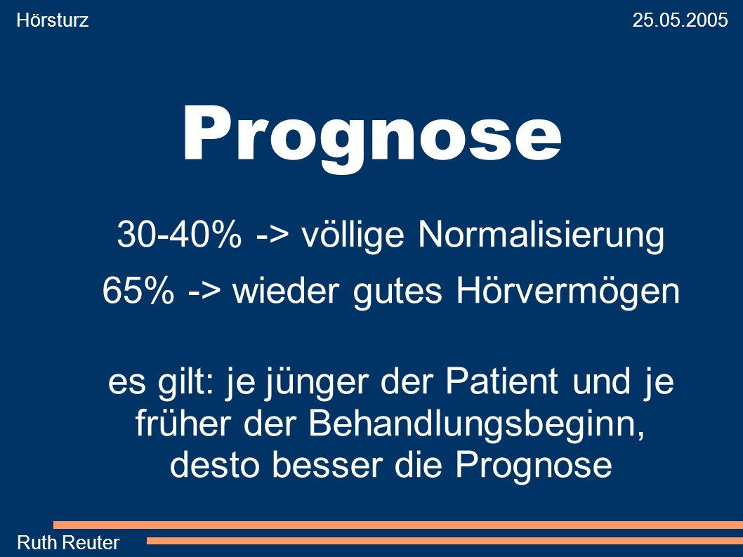 Hörsturz 25.05.2005 Ruth Reuter Prognose 30-40% -> völlige Normalisierung 65% -> wieder gutes Hörvermögen es gilt: je jünger der Patient und je früher