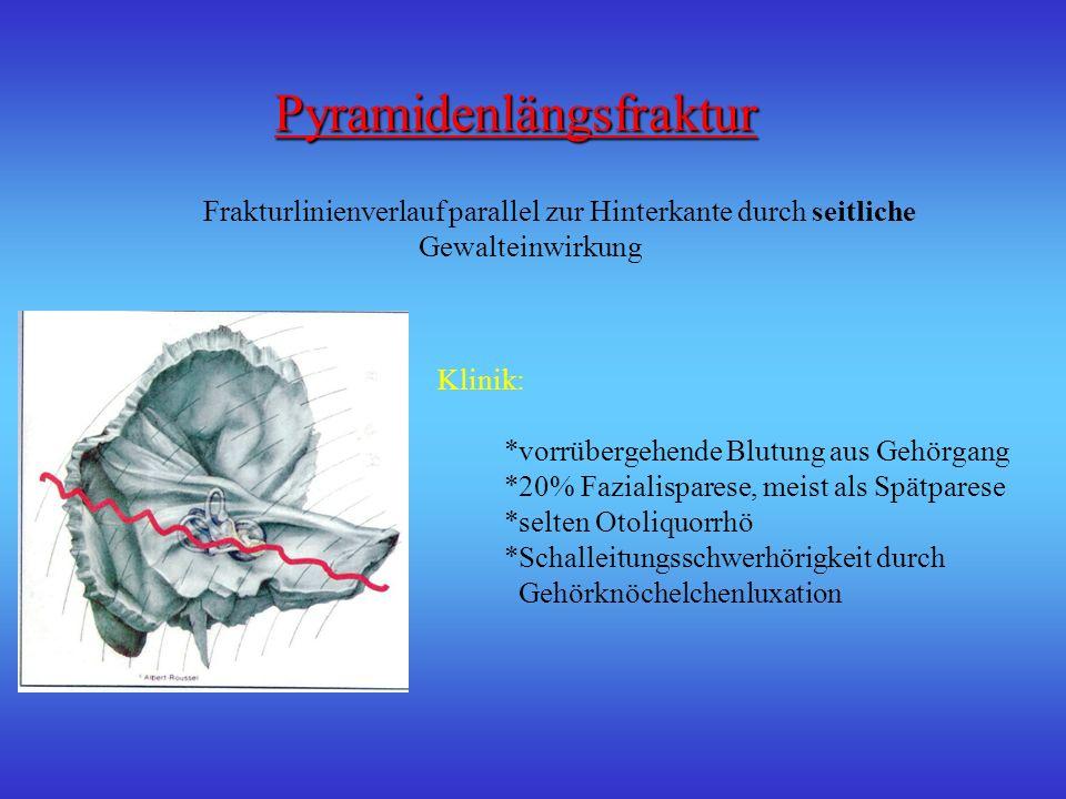 Pyramidenlängsfraktur Frakturlinienverlauf parallel zur Hinterkante durch seitliche Gewalteinwirkung Klinik: *vorrübergehende Blutung aus Gehörgang *2