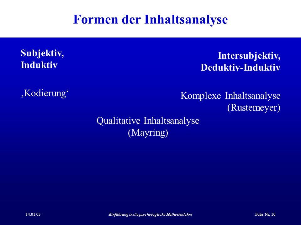 14.01.03Einführung in die psychologische MethodenlehreFolie Nr. 10 Formen der Inhaltsanalyse Subjektiv, Induktiv Intersubjektiv, Deduktiv-Induktiv Kod
