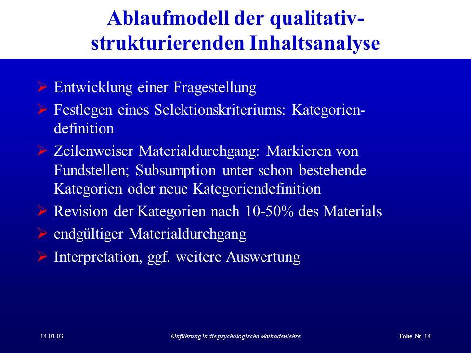 14.01.03Einführung in die psychologische MethodenlehreFolie Nr. 14 Ablaufmodell der qualitativ- strukturierenden Inhaltsanalyse Entwicklung einer Frag