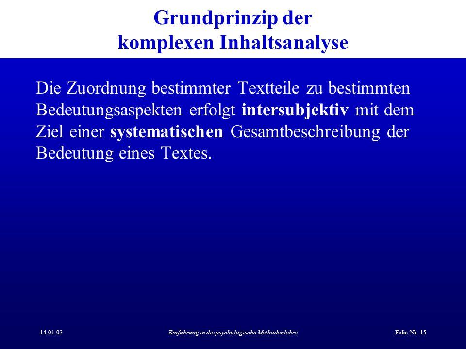 14.01.03Einführung in die psychologische MethodenlehreFolie Nr. 15 Grundprinzip der komplexen Inhaltsanalyse Die Zuordnung bestimmter Textteile zu bes
