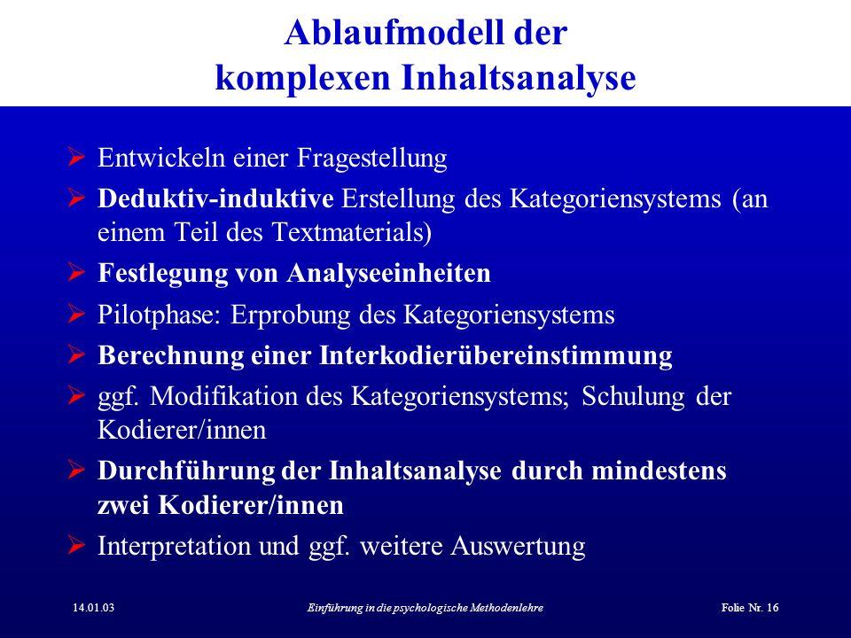 14.01.03Einführung in die psychologische MethodenlehreFolie Nr. 16 Ablaufmodell der komplexen Inhaltsanalyse Entwickeln einer Fragestellung Deduktiv-i