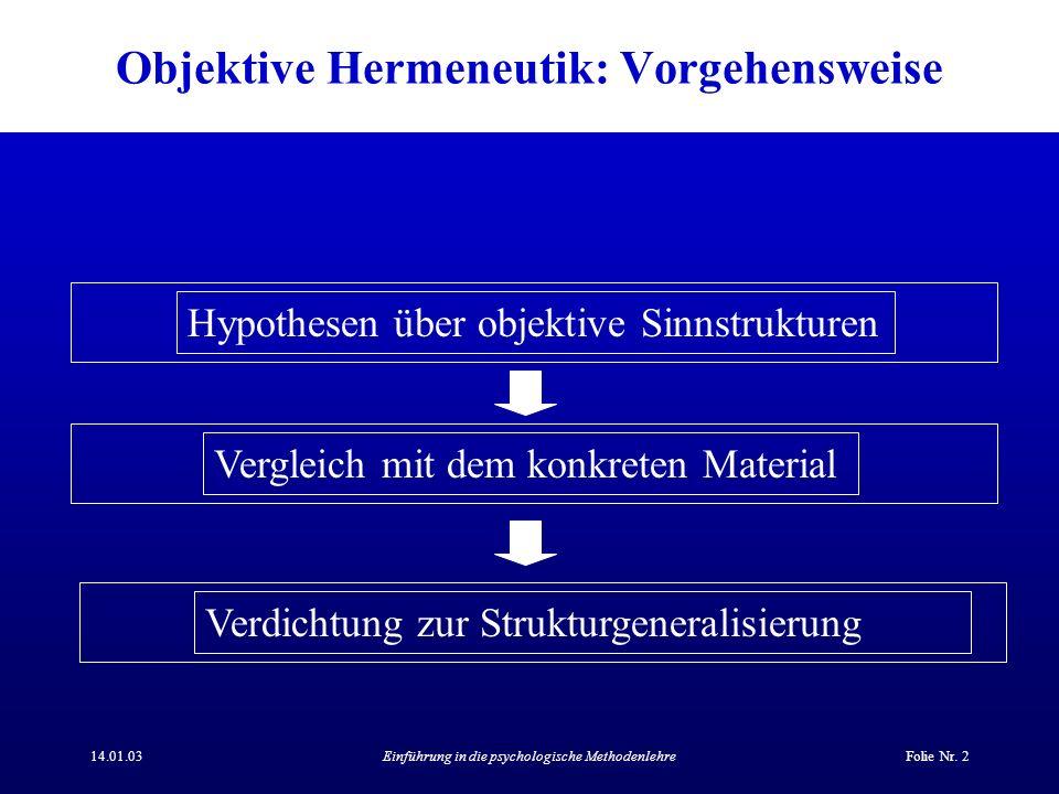 14.01.03Einführung in die psychologische MethodenlehreFolie Nr. 2 Objektive Hermeneutik: Vorgehensweise Hypothesen über objektive Sinnstrukturen Vergl