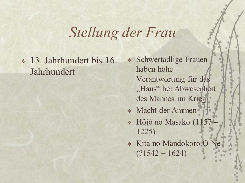 Stellung der Frau 13. Jahrhundert bis 16.