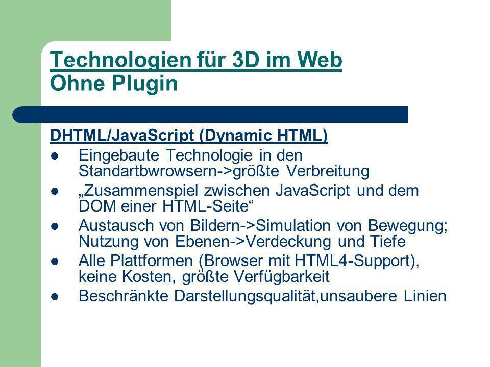 Technologien für 3D im Web Ohne Plugin DHTML/JavaScript (Dynamic HTML) Eingebaute Technologie in den Standartbwrowsern->größte Verbreitung Zusammenspiel zwischen JavaScript und dem DOM einer HTML-Seite Austausch von Bildern->Simulation von Bewegung; Nutzung von Ebenen->Verdeckung und Tiefe Alle Plattformen (Browser mit HTML4-Support), keine Kosten, größte Verfügbarkeit Beschränkte Darstellungsqualität,unsaubere Linien