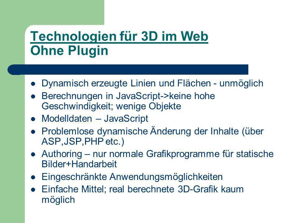 Technologien für 3D im Web Ohne Plugin Dynamisch erzeugte Linien und Flächen - unmöglich Berechnungen in JavaScript->keine hohe Geschwindigkeit; wenige Objekte Modelldaten – JavaScript Problemlose dynamische Änderung der Inhalte (über ASP,JSP,PHP etc.) Authoring – nur normale Grafikprogramme für statische Bilder+Handarbeit Eingeschränkte Anwendungsmöglichkeiten Einfache Mittel; real berechnete 3D-Grafik kaum möglich