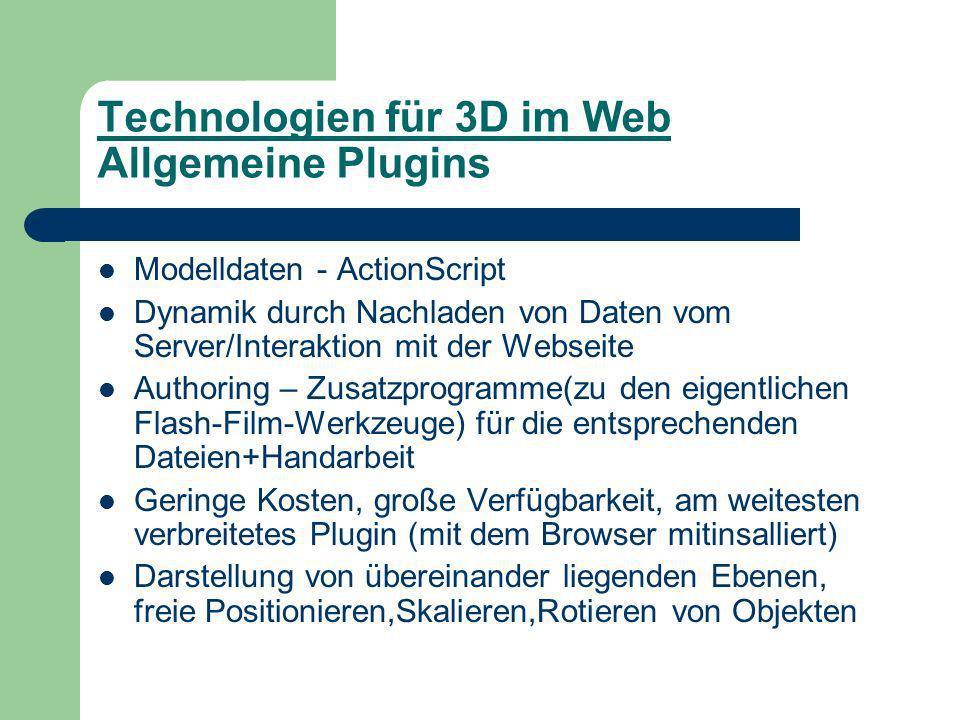 Technologien für 3D im Web Allgemeine Plugins Modelldaten - ActionScript Dynamik durch Nachladen von Daten vom Server/Interaktion mit der Webseite Authoring – Zusatzprogramme(zu den eigentlichen Flash-Film-Werkzeuge) für die entsprechenden Dateien+Handarbeit Geringe Kosten, große Verfügbarkeit, am weitesten verbreitetes Plugin (mit dem Browser mitinsalliert) Darstellung von übereinander liegenden Ebenen, freie Positionieren,Skalieren,Rotieren von Objekten
