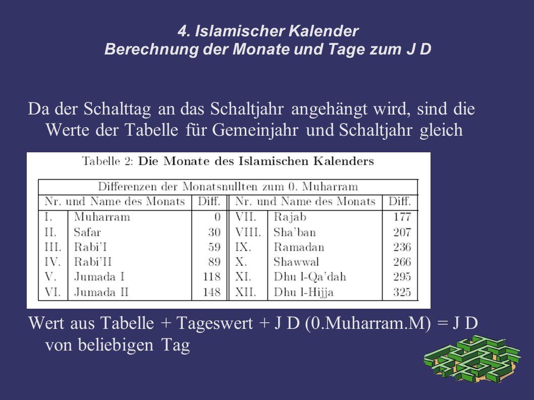 4. Islamischer Kalender Berechnung der Monate und Tage zum J D Da der Schalttag an das Schaltjahr angehängt wird, sind die Werte der Tabelle für Gemei