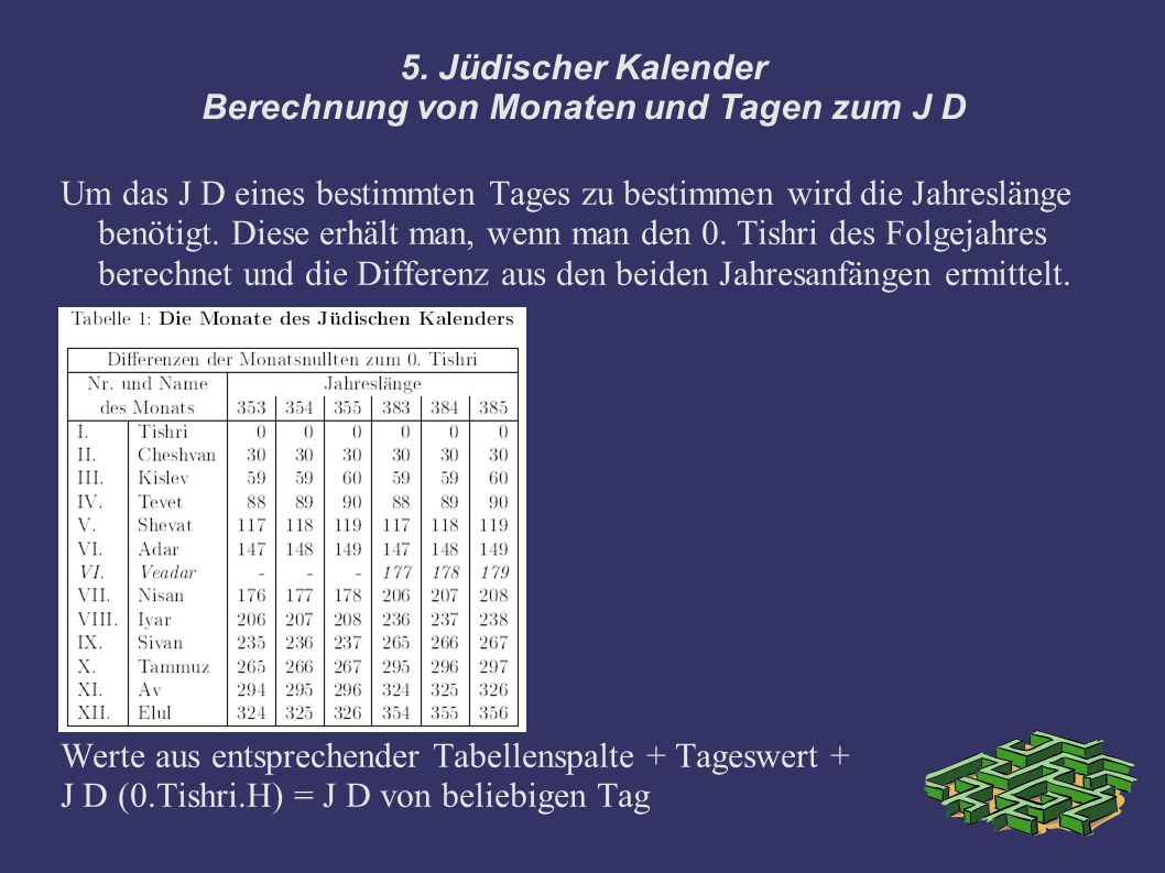 5. Jüdischer Kalender Berechnung von Monaten und Tagen zum J D Um das J D eines bestimmten Tages zu bestimmen wird die Jahreslänge benötigt. Diese erh