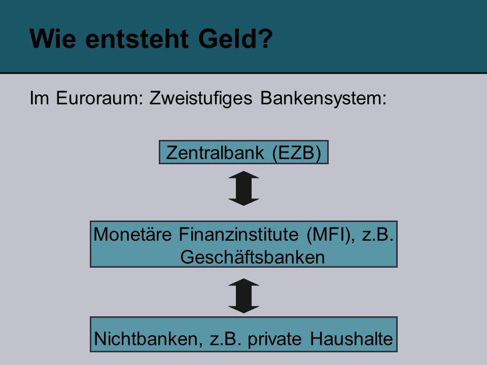 Im Euroraum: Zweistufiges Bankensystem: Zentralbank (EZB) Monetäre Finanzinstitute (MFI), z.B. Geschäftsbanken Nichtbanken, z.B. private Haushalte Wie