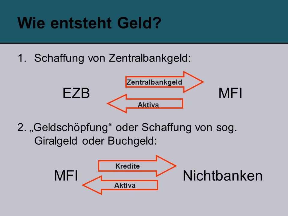 1.Schaffung von Zentralbankgeld: EZB MFI 2. Geldschöpfung oder Schaffung von sog. Giralgeld oder Buchgeld: MFI Nichtbanken Zentralbankgeld Aktiva Kred