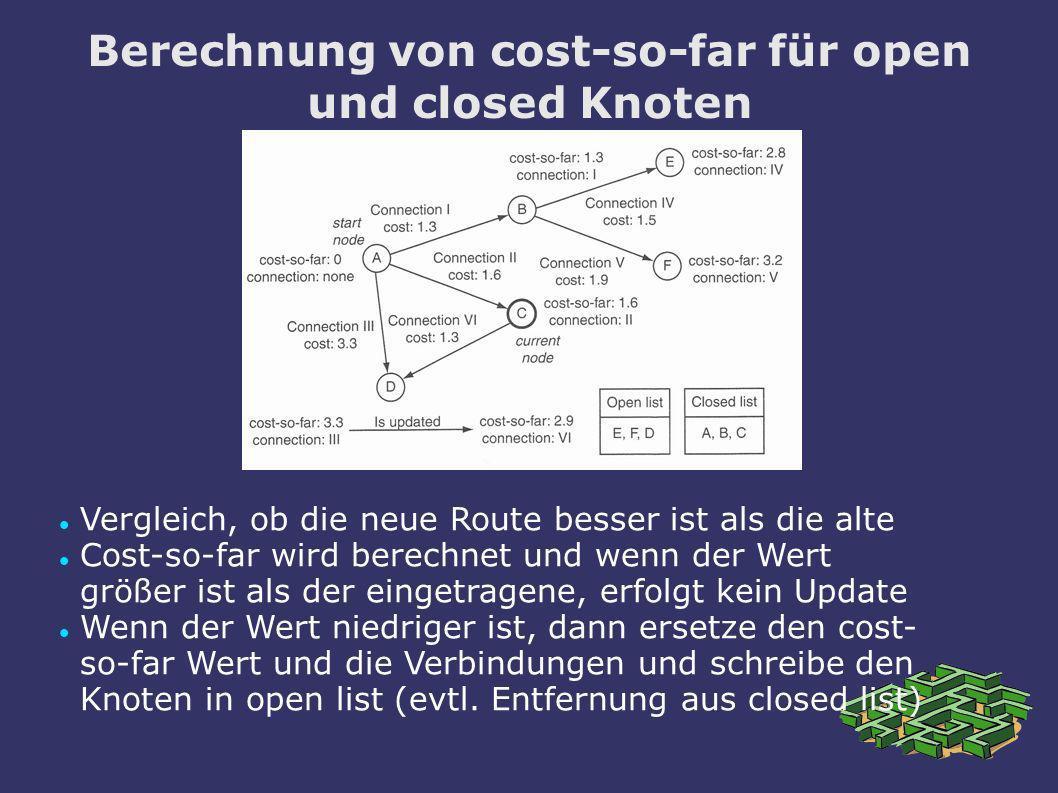Berechnung von cost-so-far für open und closed Knoten Vergleich, ob die neue Route besser ist als die alte Cost-so-far wird berechnet und wenn der Wer