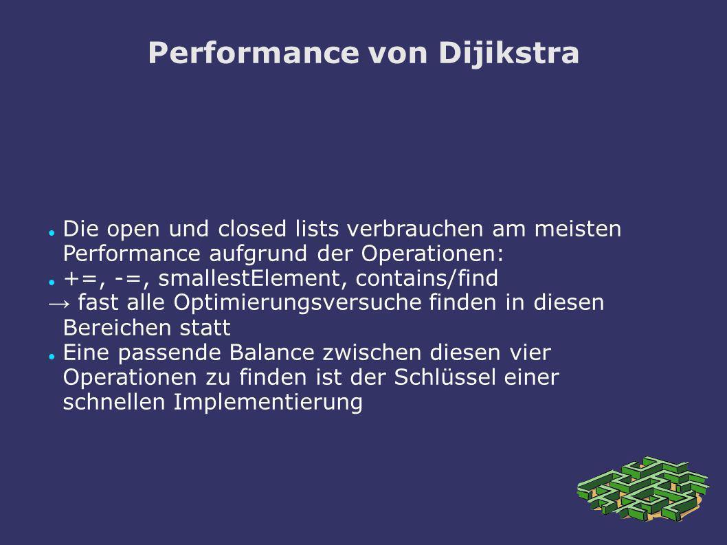 Performance von Dijikstra Die open und closed lists verbrauchen am meisten Performance aufgrund der Operationen: +=, -=, smallestElement, contains/fin
