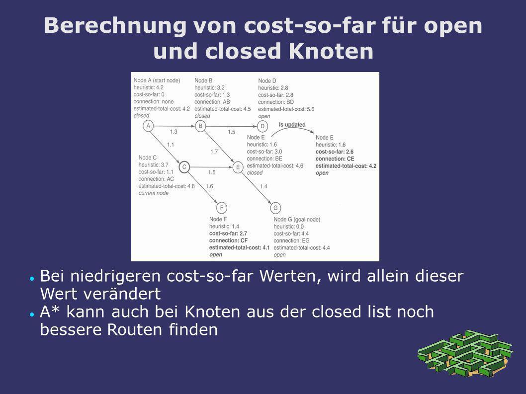 Berechnung von cost-so-far für open und closed Knoten Bei niedrigeren cost-so-far Werten, wird allein dieser Wert verändert A* kann auch bei Knoten au