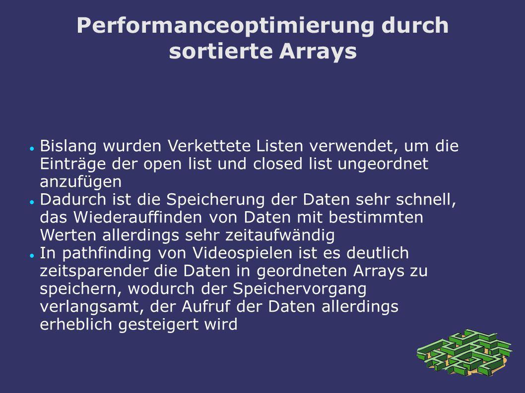 Performanceoptimierung durch sortierte Arrays Bislang wurden Verkettete Listen verwendet, um die Einträge der open list und closed list ungeordnet anz