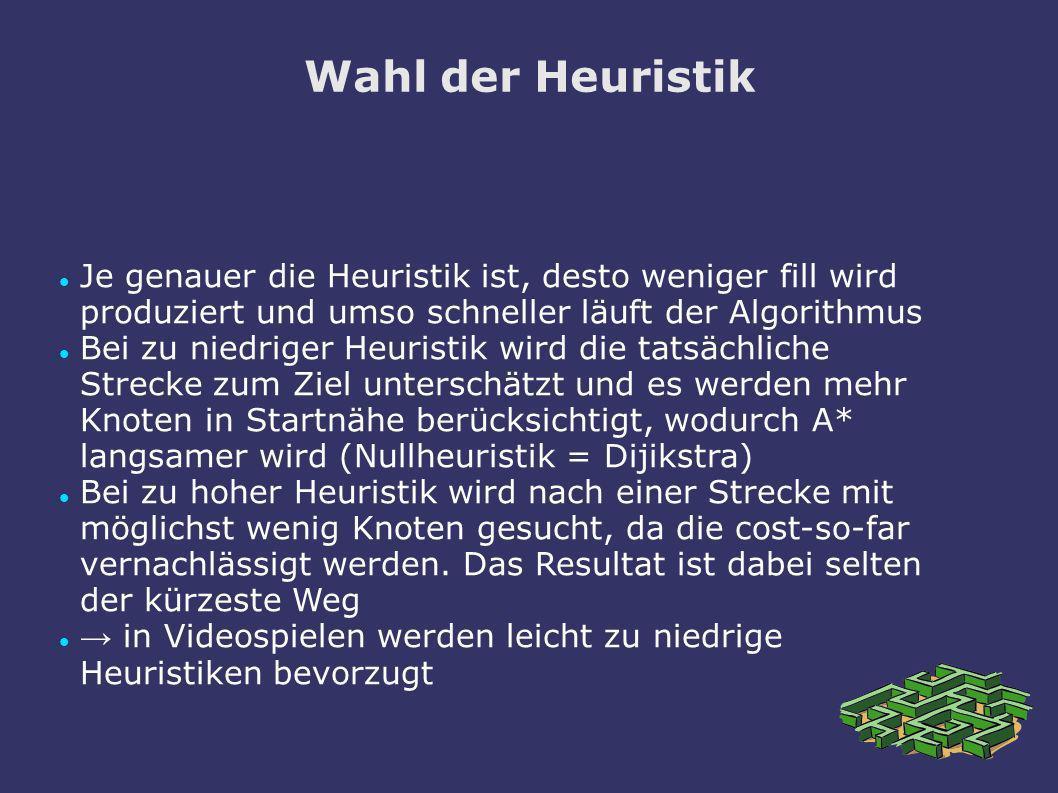 Wahl der Heuristik Je genauer die Heuristik ist, desto weniger fill wird produziert und umso schneller läuft der Algorithmus Bei zu niedriger Heuristi