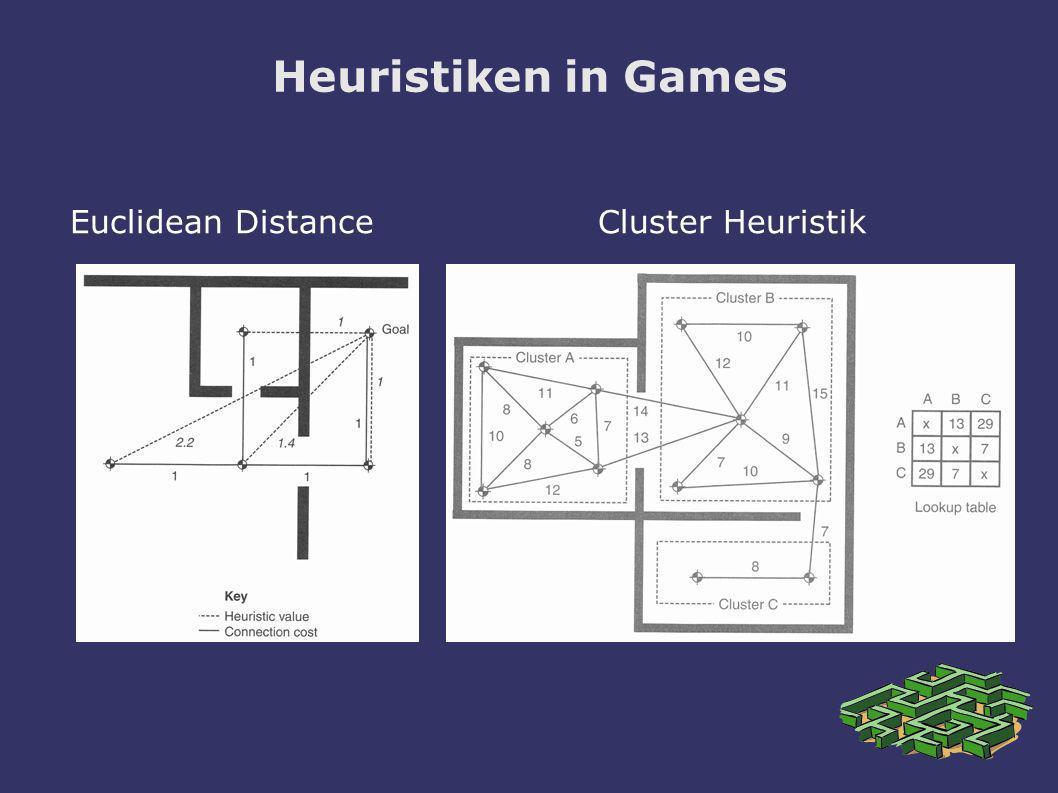 Heuristiken in Games Euclidean Distance Cluster Heuristik