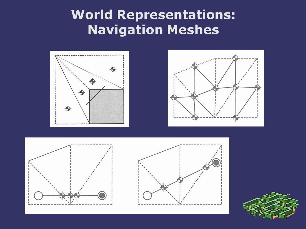 World Representations: Navigation Meshes