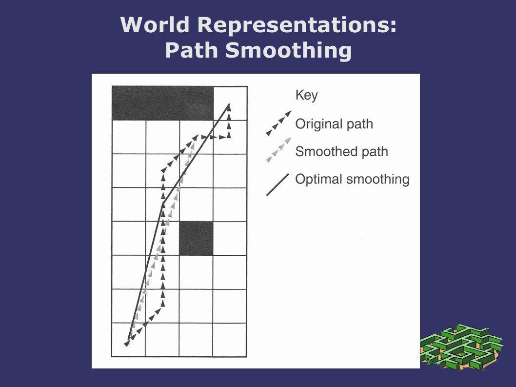 World Representations: Path Smoothing
