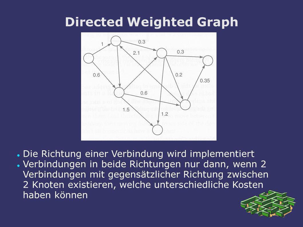 Directed Weighted Graph Die Richtung einer Verbindung wird implementiert Verbindungen in beide Richtungen nur dann, wenn 2 Verbindungen mit gegensätzl