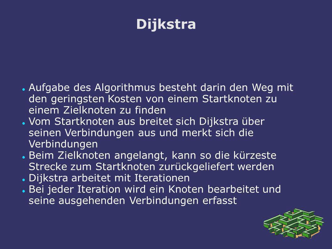 Dijkstra Aufgabe des Algorithmus besteht darin den Weg mit den geringsten Kosten von einem Startknoten zu einem Zielknoten zu finden Vom Startknoten a
