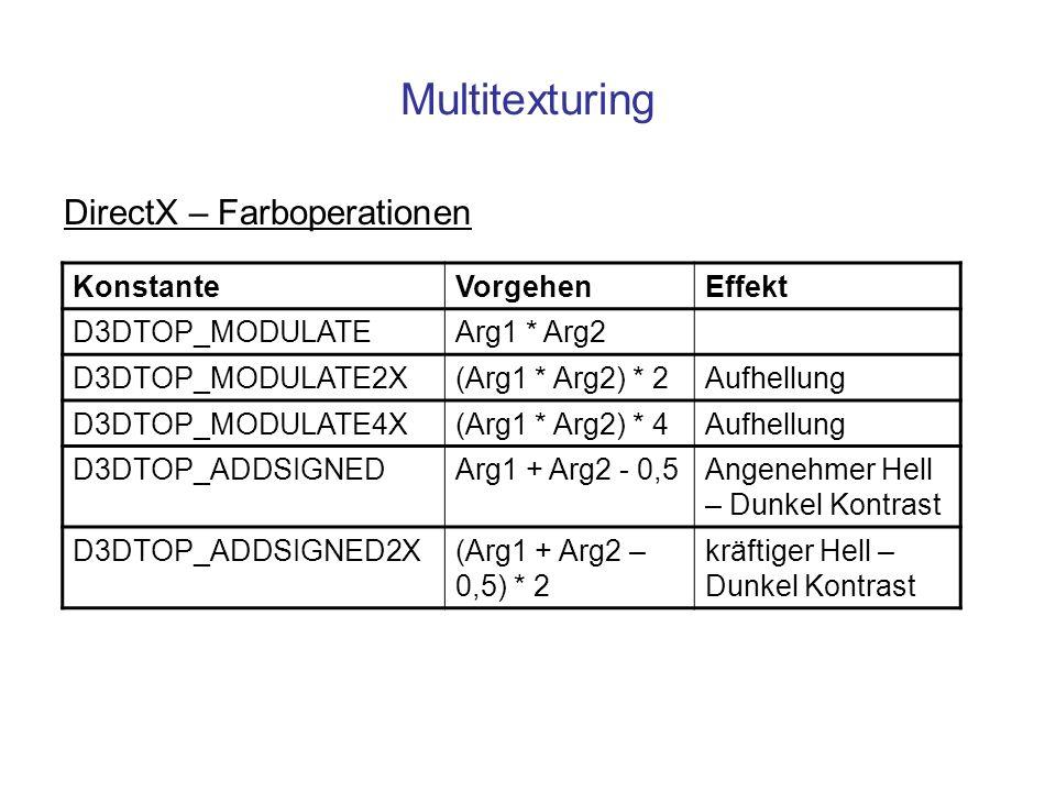 Multitexturing DirectX – Farboperationen KonstanteVorgehenEffekt D3DTOP_MODULATEArg1 * Arg2 D3DTOP_MODULATE2X(Arg1 * Arg2) * 2Aufhellung D3DTOP_MODULA