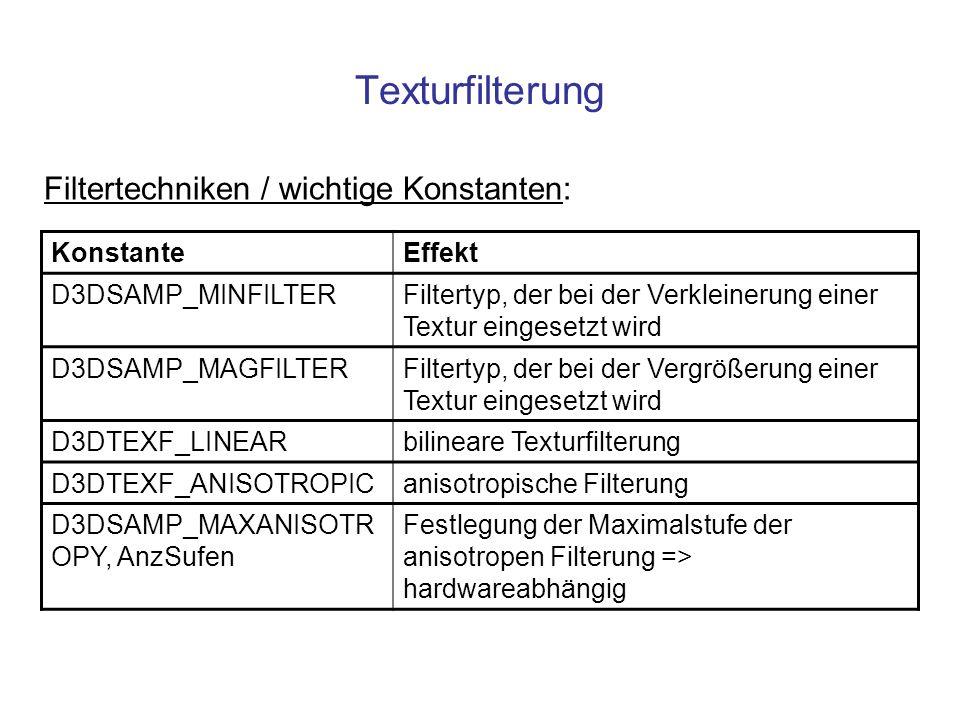 Texturfilterung KonstanteEffekt D3DSAMP_MINFILTERFiltertyp, der bei der Verkleinerung einer Textur eingesetzt wird D3DSAMP_MAGFILTERFiltertyp, der bei