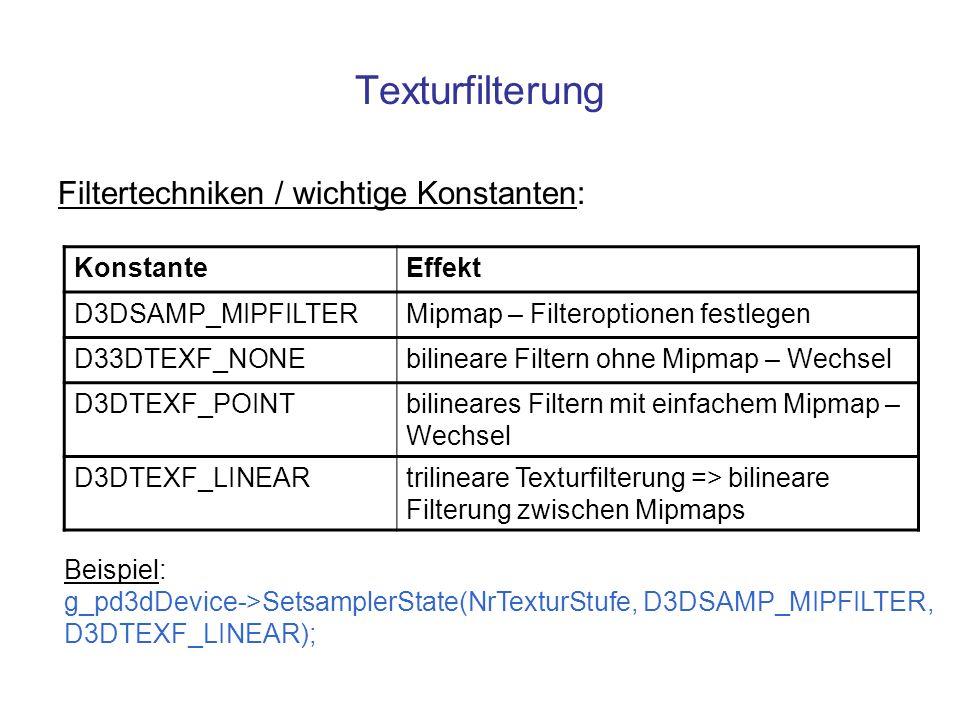 Texturfilterung Filtertechniken / wichtige Konstanten: KonstanteEffekt D3DSAMP_MIPFILTERMipmap – Filteroptionen festlegen D33DTEXF_NONEbilineare Filte