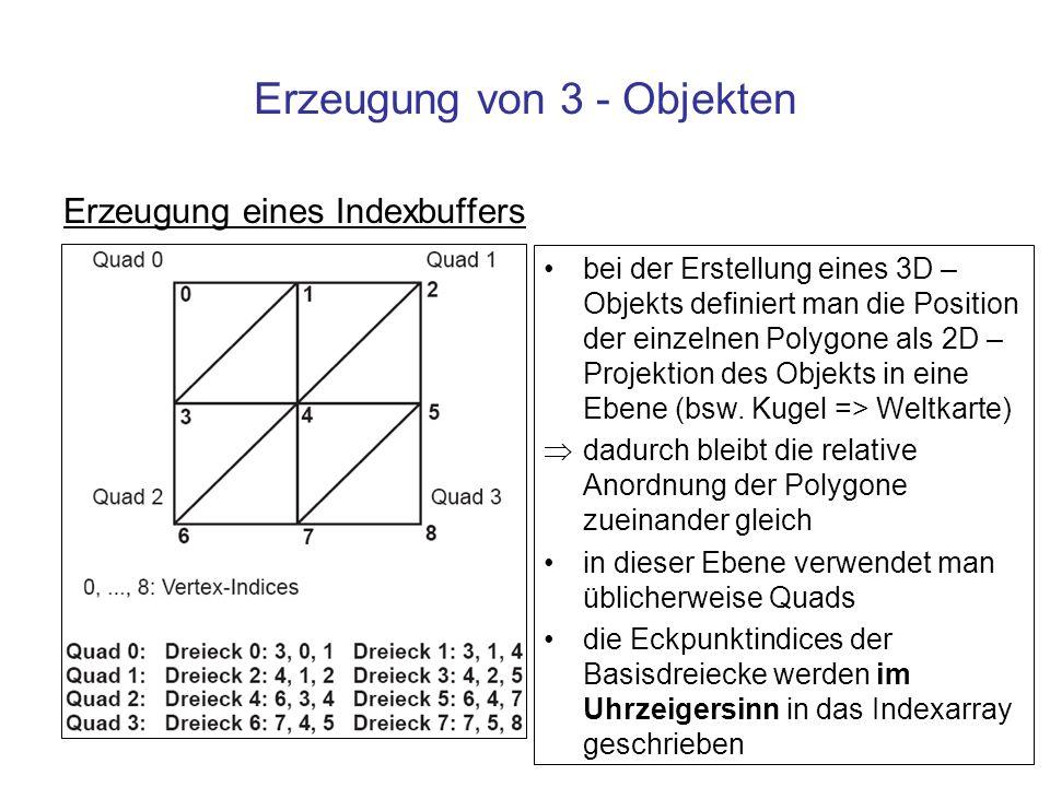 Erzeugung von 3 - Objekten Erzeugung eines Indexbuffers bei der Erstellung eines 3D – Objekts definiert man die Position der einzelnen Polygone als 2D
