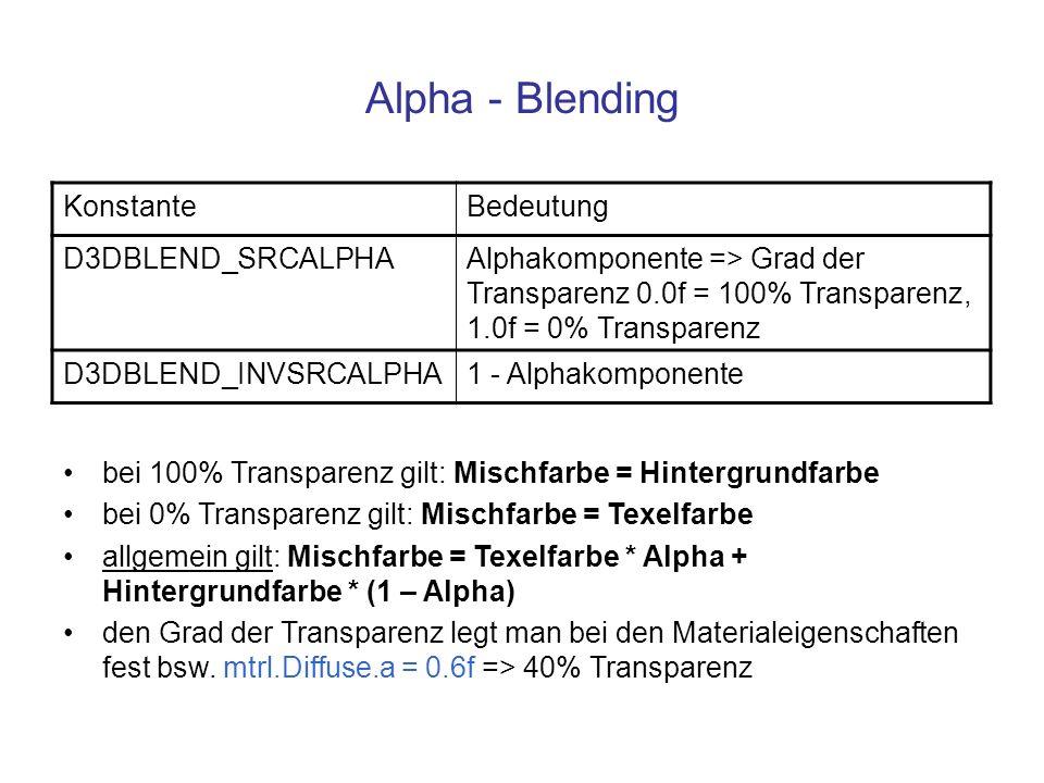 Alpha - Blending KonstanteBedeutung D3DBLEND_SRCALPHAAlphakomponente => Grad der Transparenz 0.0f = 100% Transparenz, 1.0f = 0% Transparenz D3DBLEND_I