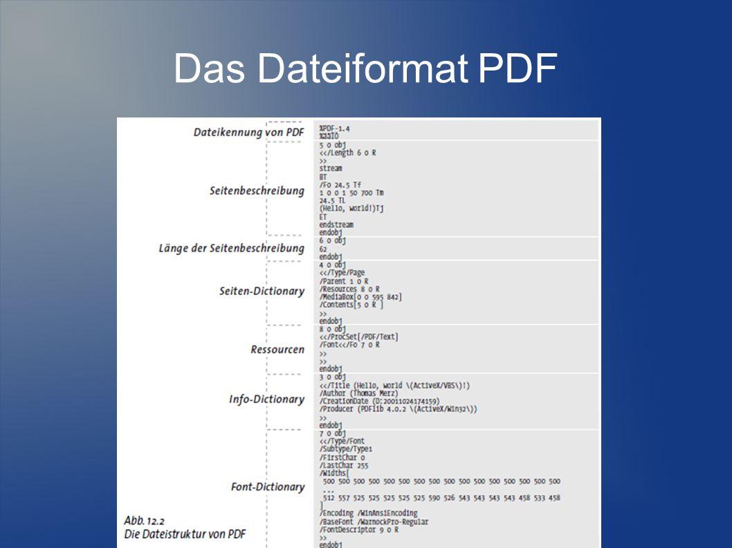 Das Dateiformat PDF