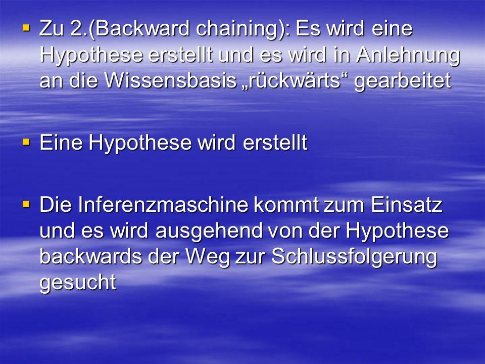 Zu 2.(Backward chaining): Es wird eine Hypothese erstellt und es wird in Anlehnung an die Wissensbasis rückwärts gearbeitet Zu 2.(Backward chaining): Es wird eine Hypothese erstellt und es wird in Anlehnung an die Wissensbasis rückwärts gearbeitet Eine Hypothese wird erstellt Eine Hypothese wird erstellt Die Inferenzmaschine kommt zum Einsatz und es wird ausgehend von der Hypothese backwards der Weg zur Schlussfolgerung gesucht Die Inferenzmaschine kommt zum Einsatz und es wird ausgehend von der Hypothese backwards der Weg zur Schlussfolgerung gesucht