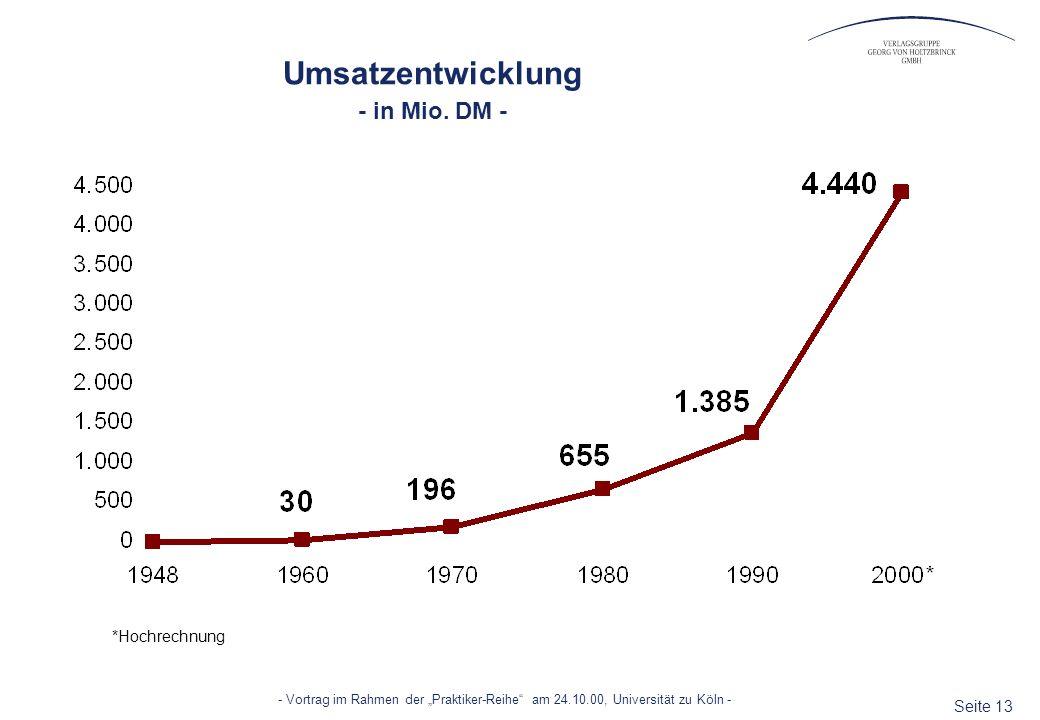 Seite 13 - Vortrag im Rahmen der Praktiker-Reihe am 24.10.00, Universität zu Köln - Umsatzentwicklung - in Mio. DM - *Hochrechnung