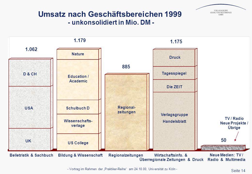 Seite 14 - Vortrag im Rahmen der Praktiker-Reihe am 24.10.00, Universität zu Köln - D & CH UK USA 1.062 1.179 885 1.175 50 Regional- zeitungen Verlags