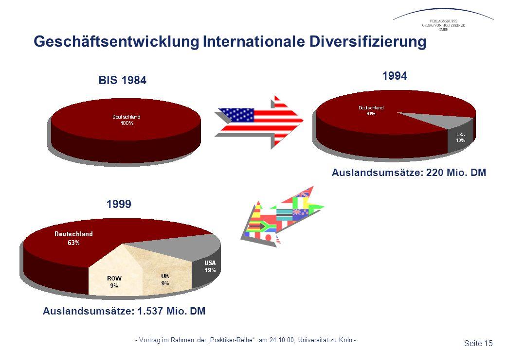 Seite 15 - Vortrag im Rahmen der Praktiker-Reihe am 24.10.00, Universität zu Köln - Auslandsumsätze: 220 Mio. DM 1994 Auslandsumsätze: 1.537 Mio. DM 1