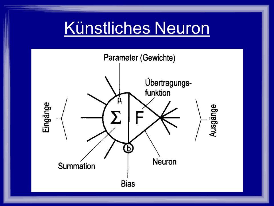 Künstliches Neuron Bild: KNN-Einheit Bild: künstliches Neuron/Einheit